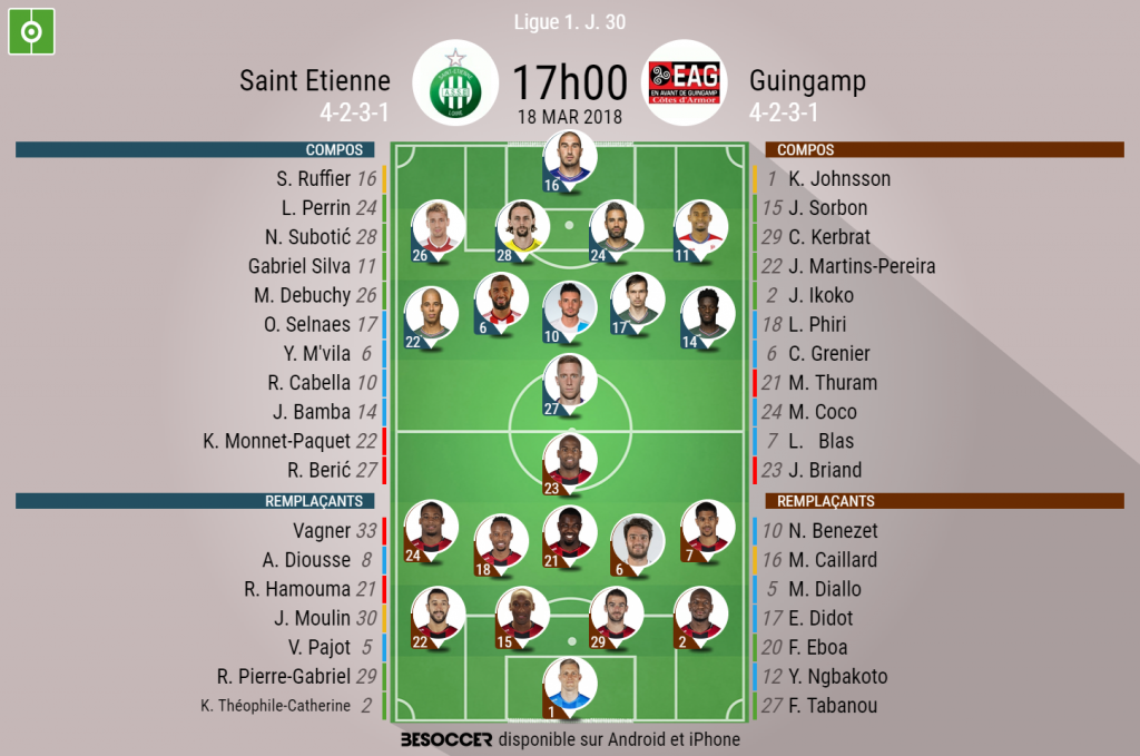 https://t.resfu.com/media/img_news/les-compos-probables-du-match-de-ligue-1-entre-l--as-saint-etienne-et-guingamp--j30--18-03-18--besoccer.png