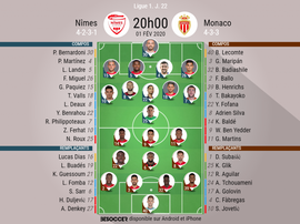 Les compos officielles du match de Ligue 1 entre Nîmes et Monaco. BeSoccer