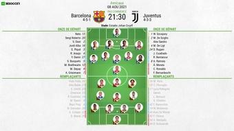 Les compositions officielles : Barça-Juve, Trophée Gamper. BeSoccer