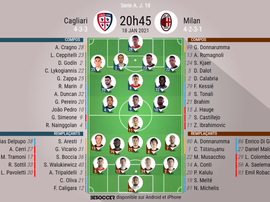 Les compositions officielles : Cagliari - AC Milan. besoccer