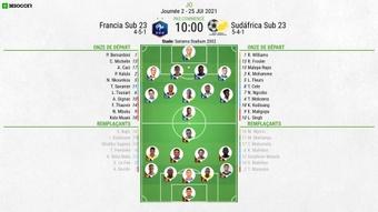 Compos officielles : France - Afrique du Sud. BeSoccer