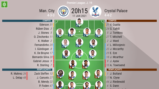 Les compositions officielles : Manchester City - Crystal Palace. besoccer