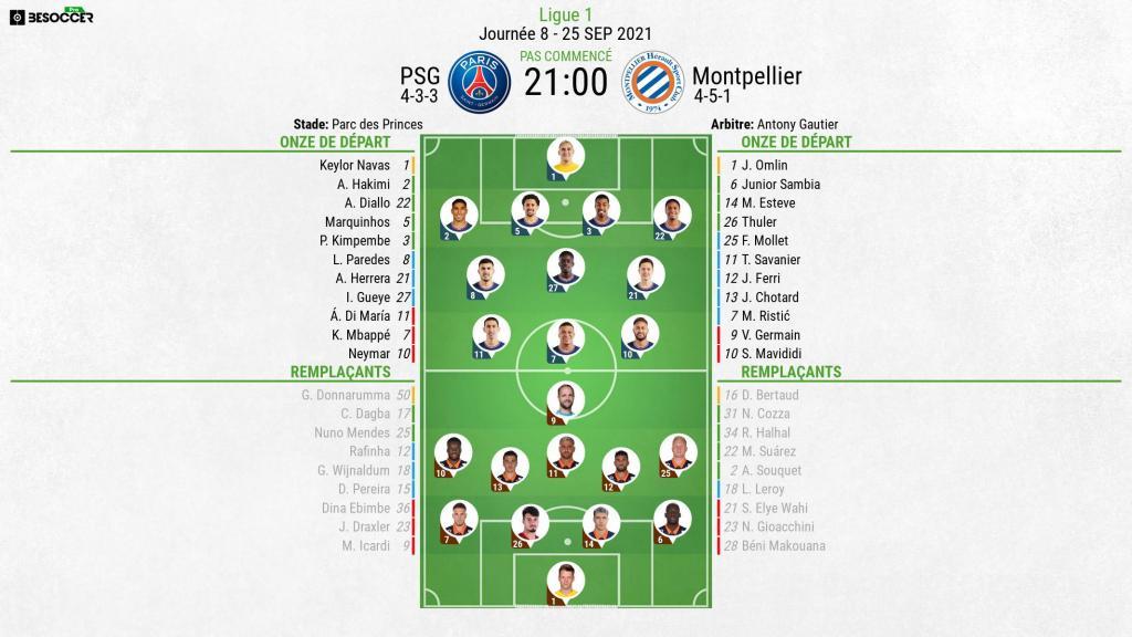 Suivez le direct de PSG-Montpellier