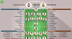 EN DIRECT : le match Shakhtar Donetsk - Real Madrid. besoccer