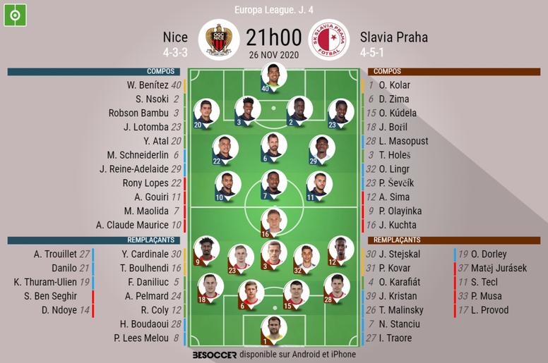 Les compositions officielles Nice - Slavia Prague. besoccer