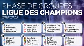 Les groupes de la Ligue des Champions 2019-20. AFP