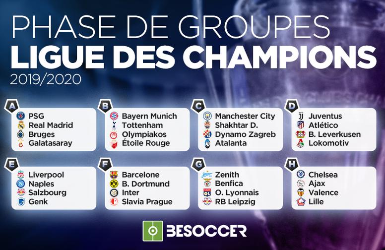 Ligue Des Champions Calendrier 2020.Les Groupes De La Ligue Des Champions 2019 20 Besoccer