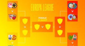 Le direct du tirage au sort de l'Europa League. AFP