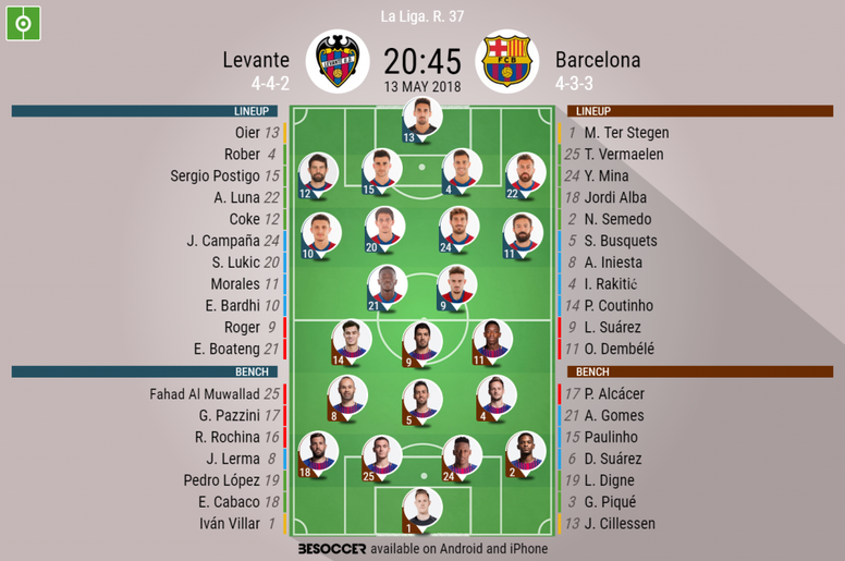 Official lineups for Levante and Barcelona. BeSoccer