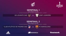 Levante-Logroño y Atleti-Barça, en la Supercopa de España Femenina 2021. RFEF