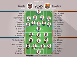 Levante v Barcelona- La Liga W16, 16.12.2018- Official lineups. Besoccer