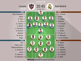 Levante v Real Madrid, La Liga, GW 25 - Official line-ups. BESOCCER