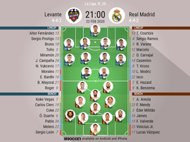 Levante v Real Madrid, La Liga 2019/20, 22/2/2020, matchday 25 - Official line-ups. BESOCCER