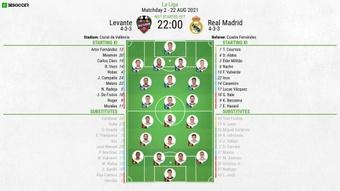 Levante v Real Madrid, La Liga 2021/22, matchday 2, 22/8/2021 - Official line-ups. BeSoccer