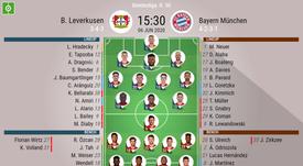 Leverkusen v Bayern, Bundesliga 2019/20, 06/06/2020, matchday 30 - Official line-ups. BESOCCER