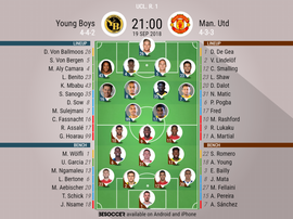 Lineups - Young Boys vs Manchester United. BeSoccer