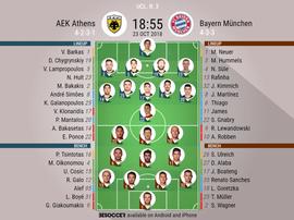 Lineups for AEK v Bayern Munich 23/10/2018. BeSoccer