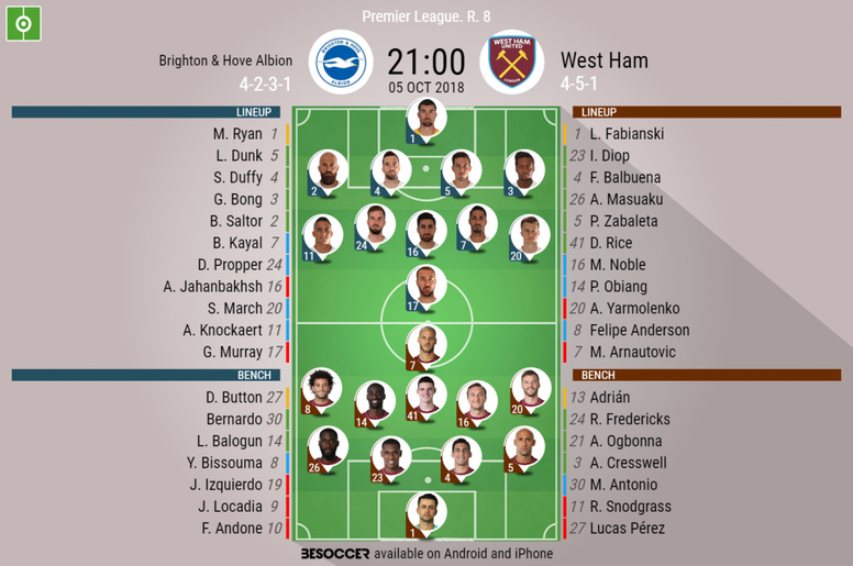 Brighton Hove Albion V West Ham As It Happened Besoccer