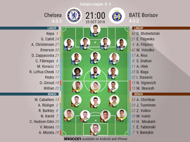 Lineups for Chelsea v BATE. BeSoccer.