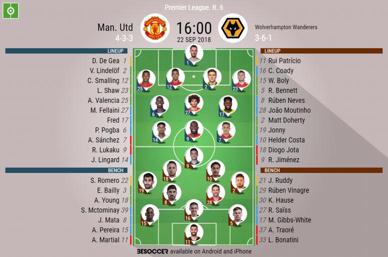 Man Utd V Wolverhampton Wanderers As It Happened Besoccer