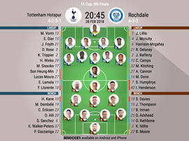 Official lineups for Tottenham and Rochdale. BeSoccer