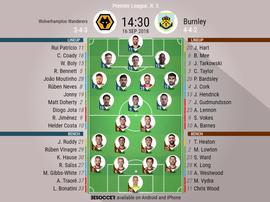 Lineups for Wolves vs Burnley. BeSoccer
