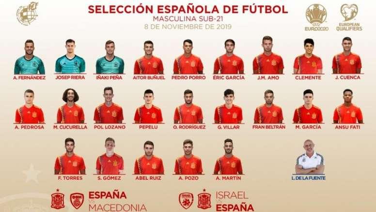Ansu Fati repite en la lista de España Sub 21. Twitter/SeFutbol