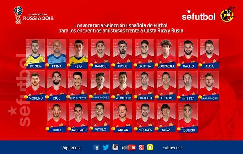 A lista completa dos 25 chamados por Lopetegui. Twitter/SeFútbol