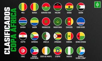 Estos son los clasificados para la Copa África. BeSoccer