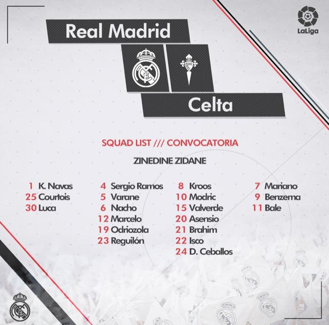 Lista dei convocati Real Madrid-Celta, 28ª giornata Liga 2018/19. Twitter/RealMadrid