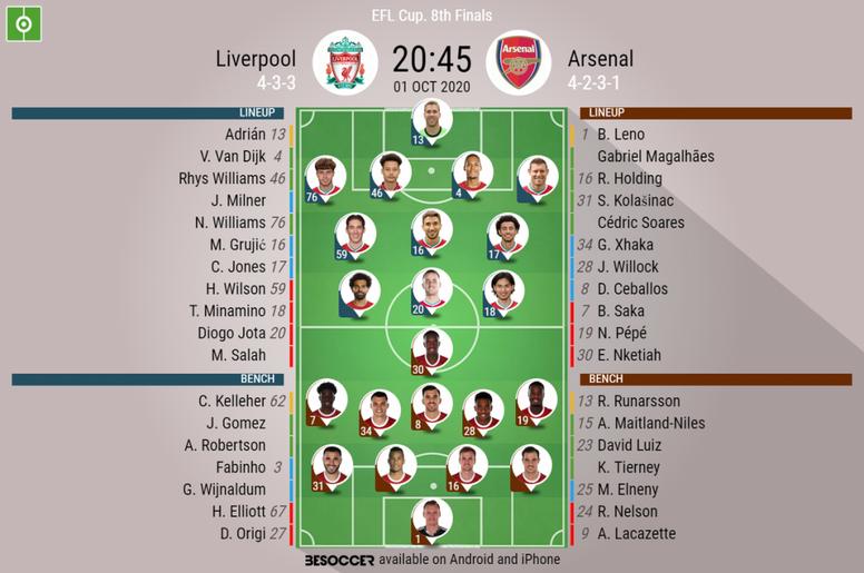 Liverpool v Arsenal, EFL Cup 2020/21, 1/10/2020, Last 16 - Official line-ups. BESOCCER