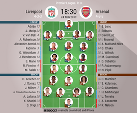 Liverpool v Arsenal, Premier League 2019/20, matchday 3, 24/8/2019 - official line.ups. BESOCCER