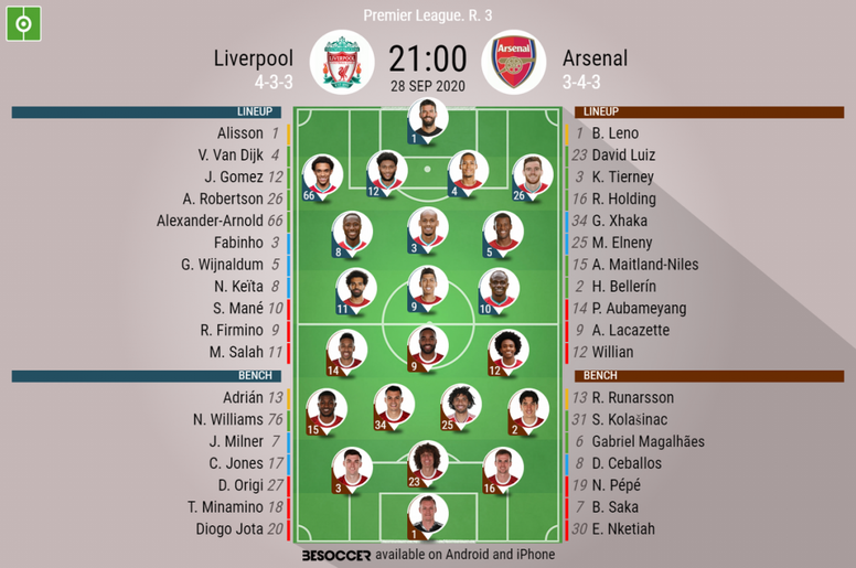 Liverpool v Arsenal, Premier League 2020/21, matchday 3, 28/9/2020 - Official line-ups. BESOCCER