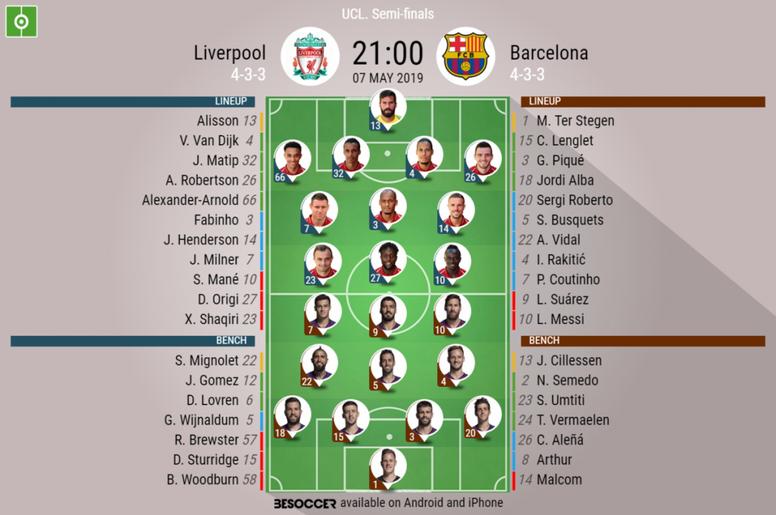 Liverpool v Barcelona, Champions League 2018/19, semi-final 2nd leg, - Official line-ups. BESOCCER