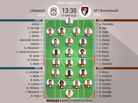 Liverpool v Bournemouth, Premier League 2020-19, matchday 29, 07/03/20 - official line-ups. BeSoccer