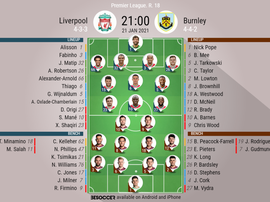 Liverpool v Burnley, Premier League 2020/21, matchday 18, 21/1/2021 - Official line-ups. BESOCCER