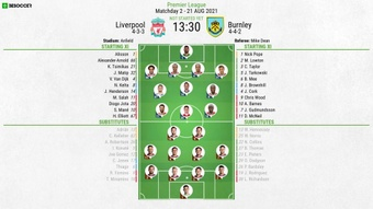 Liverpool v Burnley, Premier League 2021/22, matchday 2, 21/8/2021, line-ups. BeSoccer