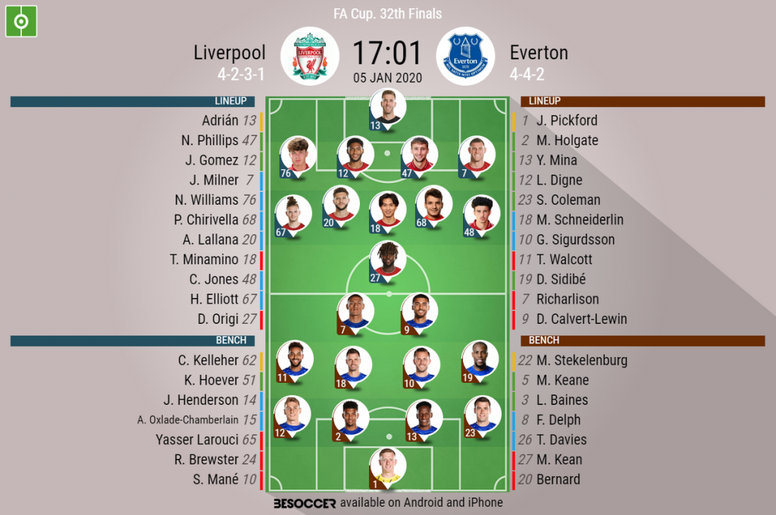 Liverpool V Everton As It Happened Besoccer