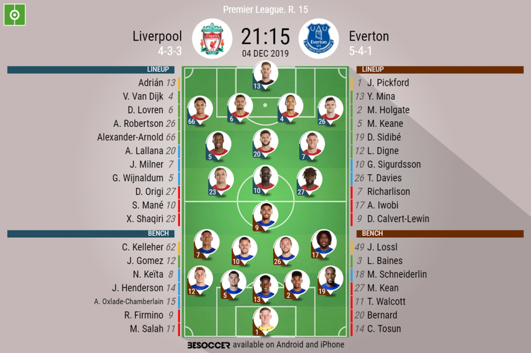 Liverpool v Everton. Premier League 2019/20. Matchday 15, 04/12/2019. BESOCCER