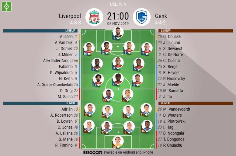 Liverpool v Genk, Champions League 19/20 matchday 4, 05/11/19 - official line-ups. BeSoccer