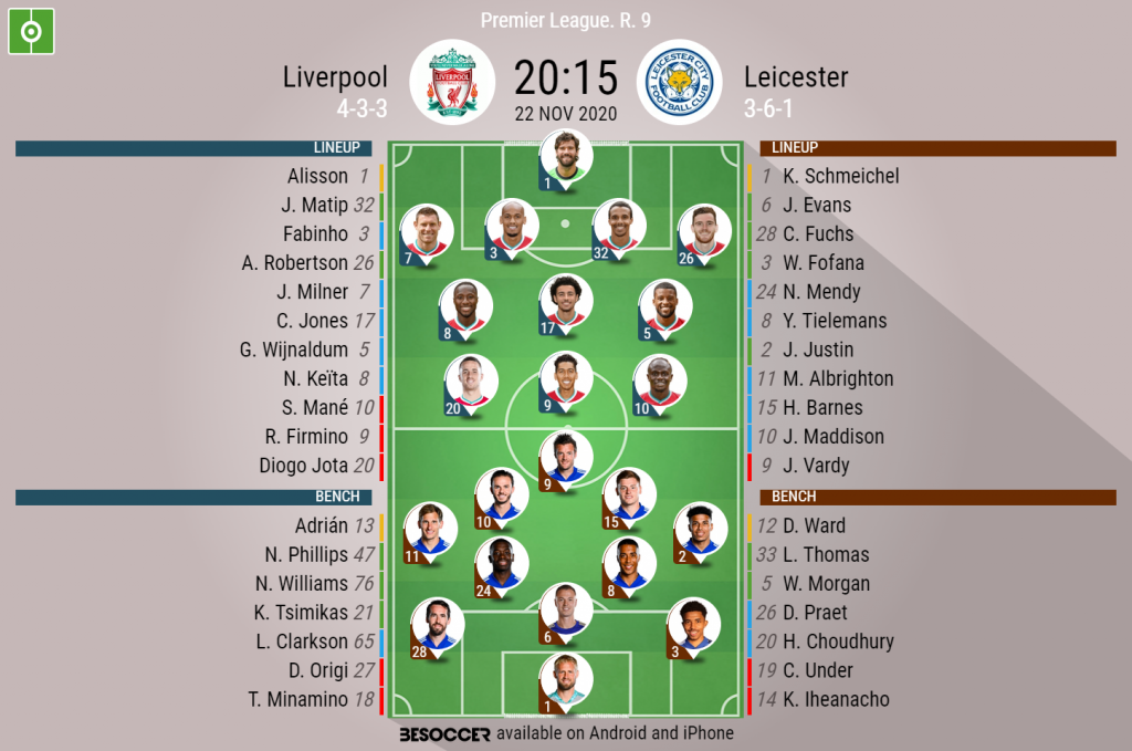 Liverpool V Leicester As It Happened Besoccer