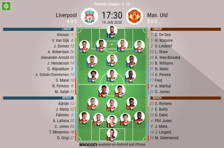 Liverpool v Man Utd. Premier League 2019/20. Matchday 23, 19/01/2020