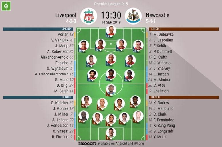 Liverpool v Newcastle, Premier League 2019/20, matchday 5, 14/9/2019 - official line.ups. BESOCCER