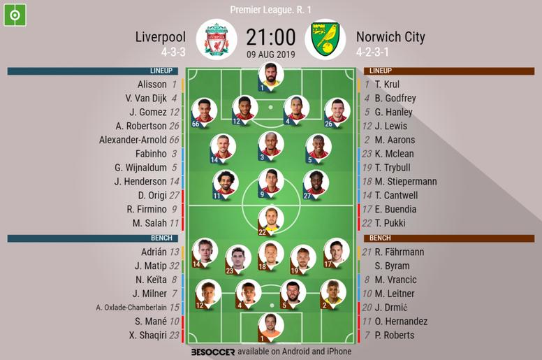 Liverpool v Norwich City, GW 1, Premier League 2019/20, 9/08/19. BeSoccer