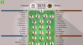 Liverpool v Wolves, Premier League 20/21, 06/12/2020. Official-line-ups. BeSoccer