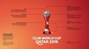 Il Mondiale per Club 2019 in Qatar. Twitter/fifacom_es