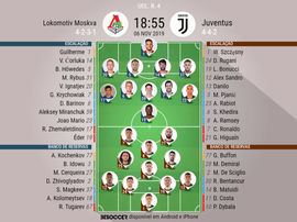 Lokomotiv Moscou e Juventus pela 4ª rodada da Champions 06-11-19. BeSoccer