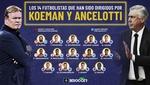 De Albiol a Ibrahimovic, los 14 futbolistas que han dirigido Ancelotti y Koeman