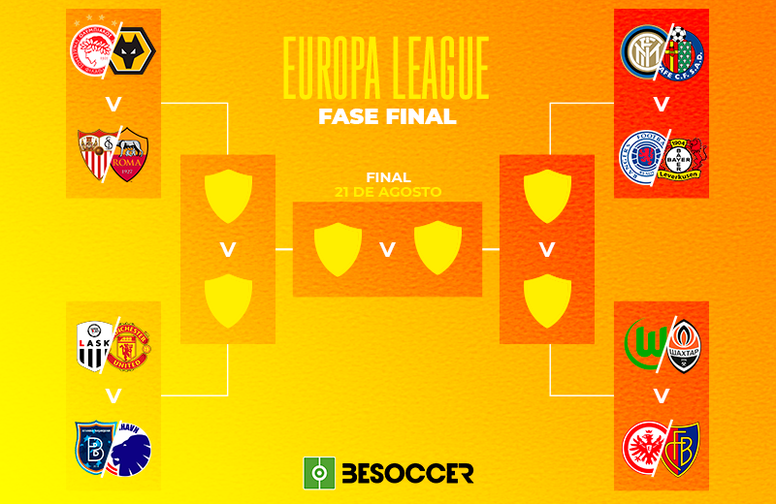 Estos son los cruces de la fase final de la Europa League 2019-20. BeSoccer