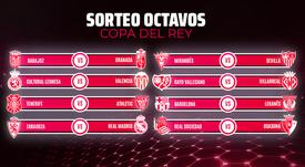 Oitavas de final da Copa del Rey. BeSoccer